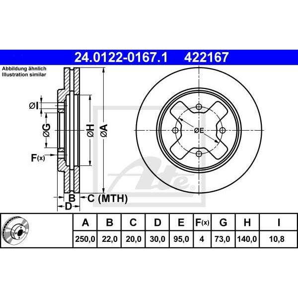 CASTROL GTX High Mileage 15w40, 4L - €19,90