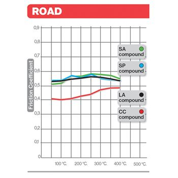 Castrol Edge Professional C4 5w30 1L, €10.35 - €10,35